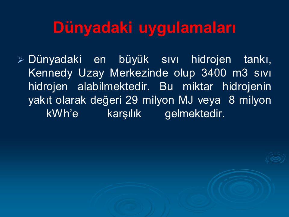 Dünyadaki uygulamaları  Dünyadaki en büyük sıvı hidrojen tankı, Kennedy Uzay Merkezinde olup 3400 m3 sıvı hidrojen alabilmektedir. Bu miktar hidrojen