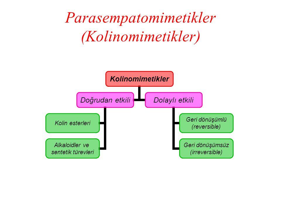Parasempatomimetikler (Kolinomimetikler) Kolinomimetikler Doğrudan etkili Kolin esterleri Alkaloidler ve sentetik türevleri Dolaylı etkili Geri dönüşü