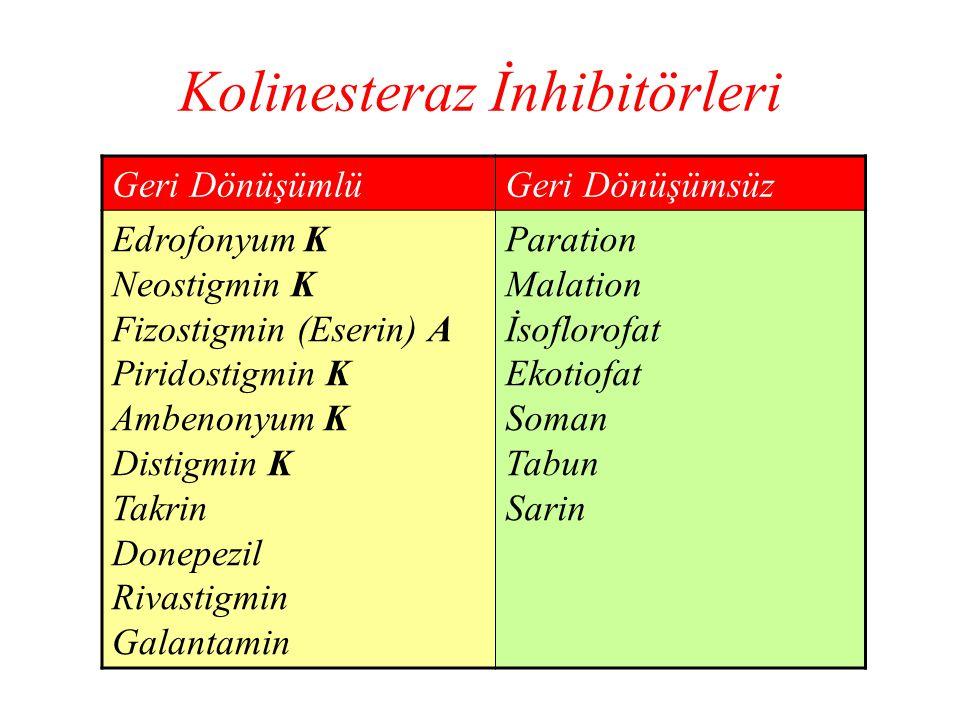 Kolinesteraz İnhibitörleri Geri DönüşümlüGeri Dönüşümsüz Edrofonyum K Neostigmin K Fizostigmin (Eserin) A Piridostigmin K Ambenonyum K Distigmin K Tak