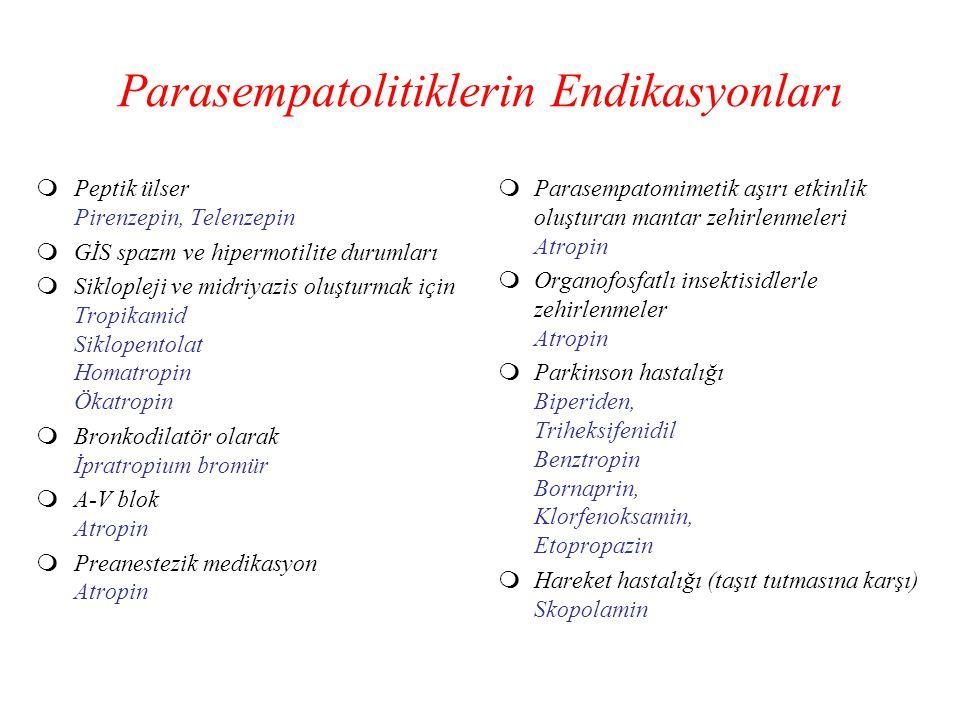 Parasempatolitiklerin Endikasyonları  Peptik ülser Pirenzepin, Telenzepin  GİS spazm ve hipermotilite durumları  Siklopleji ve midriyazis oluşturma
