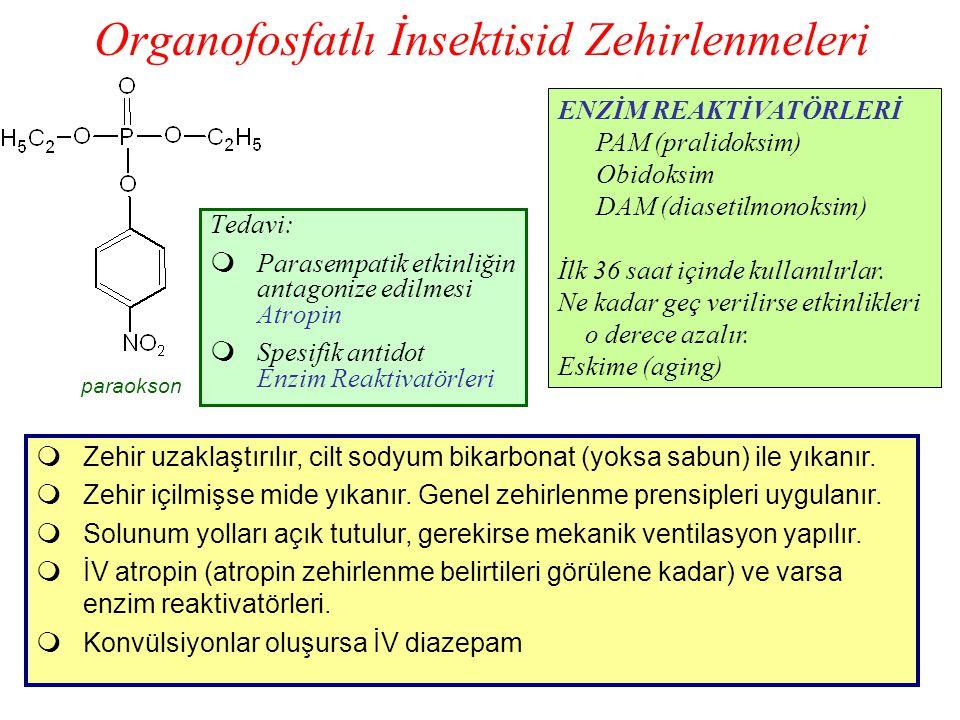 Organofosfatlı İnsektisid Zehirlenmeleri Tedavi:  Parasempatik etkinliğin antagonize edilmesi Atropin  Spesifik antidot Enzim Reaktivatörleri ENZİM