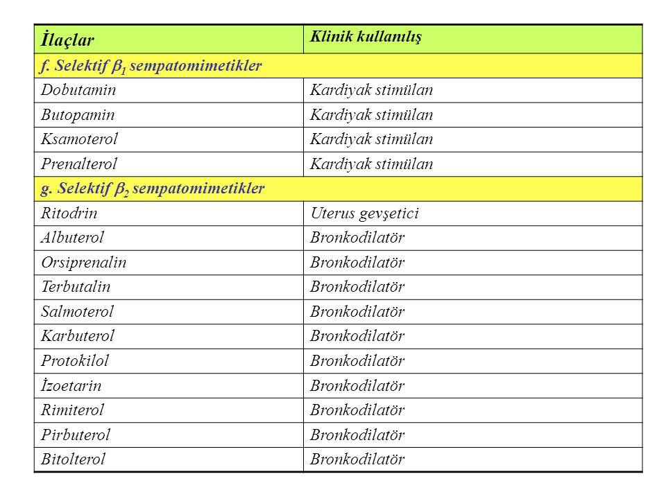 İlaçlar Klinik kullanılış f. Selektif  1 sempatomimetikler DobutaminKardiyak stimülan ButopaminKardiyak stimülan KsamoterolKardiyak stimülan Prenalte