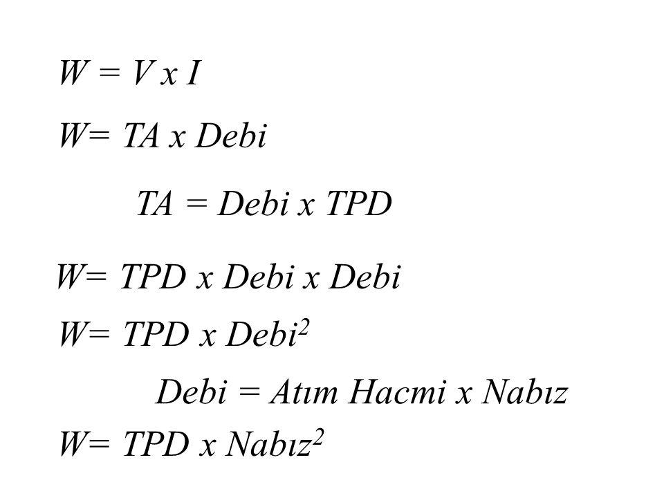 TA = Debi x TPD Debi = Atım Hacmi x Nabız W= TA x Debi W = V x I W= TPD x Debi x Debi W= TPD x Debi 2 W= TPD x Nabız 2