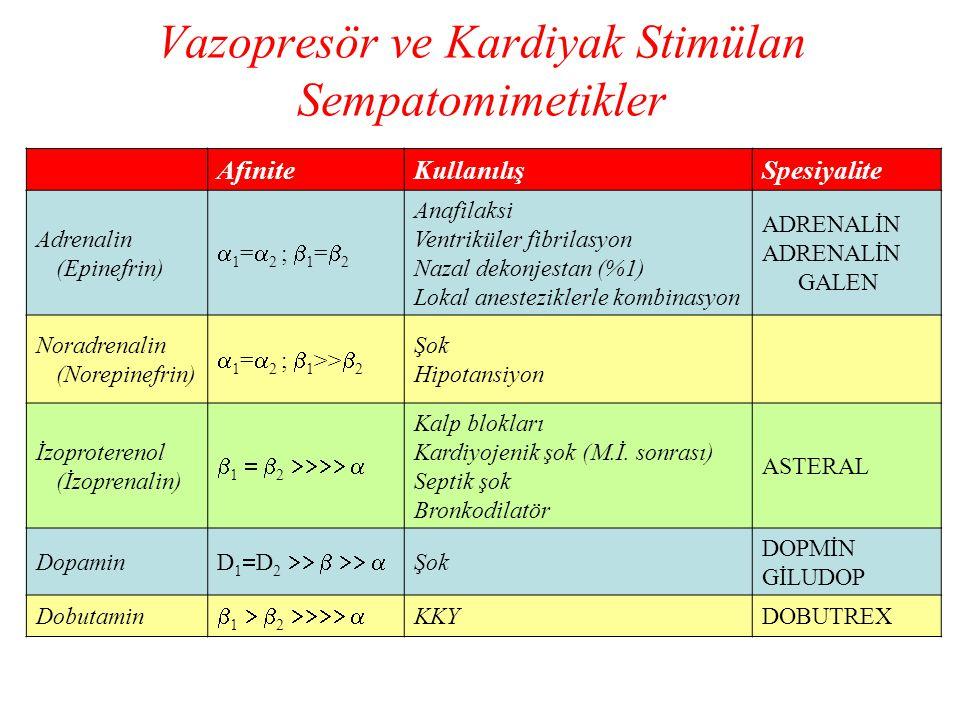 Vazopresör ve Kardiyak Stimülan Sempatomimetikler AfiniteKullanılışSpesiyalite Adrenalin (Epinefrin)  1 =  2 ;  1 =  2 Anafilaksi Ventriküler fib