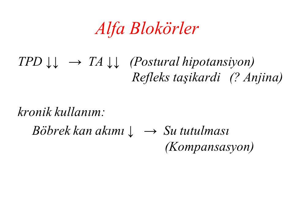 Alfa Blokörler TPD ↓↓ → TA ↓↓ (Postural hipotansiyon) Refleks taşikardi (? Anjina) kronik kullanım: Böbrek kan akımı ↓ → Su tutulması (Kompansasyon)