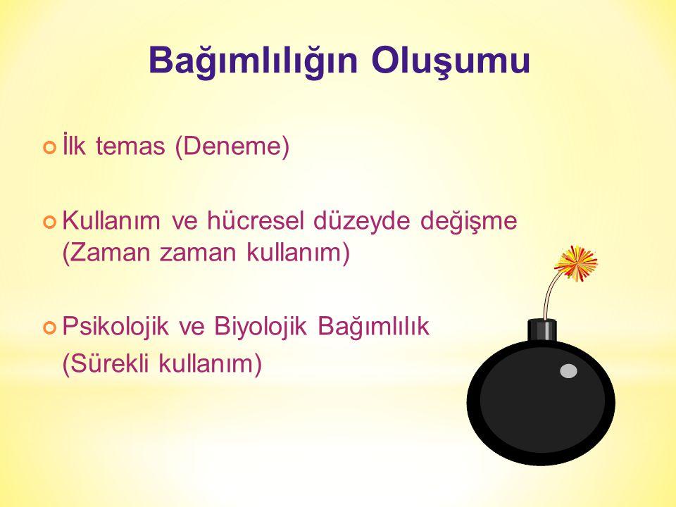 SİGARAYI HERKES BIRAKABİLİR!!!