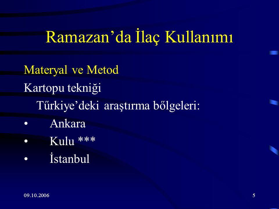 09.10.20065 Ramazan'da İlaç Kullanımı Materyal ve Metod Kartopu tekniği Tűrkiye'deki araştırma bőlgeleri: Ankara Kulu *** İstanbul