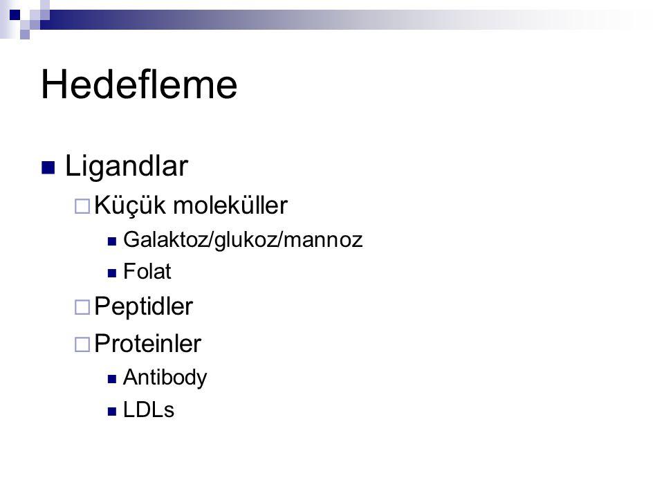Hedefleme Ligandlar  Küçük moleküller Galaktoz/glukoz/mannoz Folat  Peptidler  Proteinler Antibody LDLs
