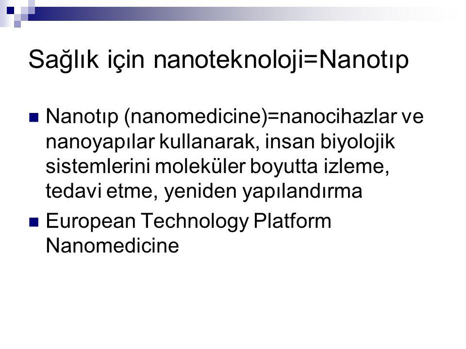 Sağlık için nanoteknoloji=Nanotıp Nanotıp (nanomedicine)=nanocihazlar ve nanoyapılar kullanarak, insan biyolojik sistemlerini moleküler boyutta izleme, tedavi etme, yeniden yapılandırma European Technology Platform Nanomedicine