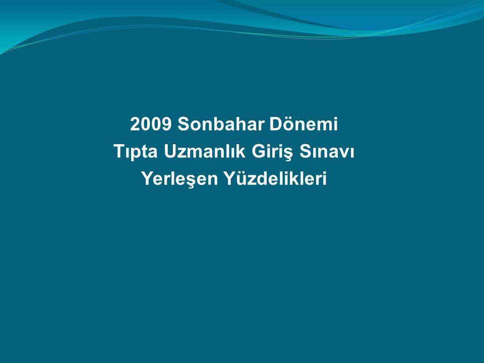 2009 Sonbahar Dönemi Tıpta Uzmanlık Giriş Sınavı Yerleşen Yüzdelikleri