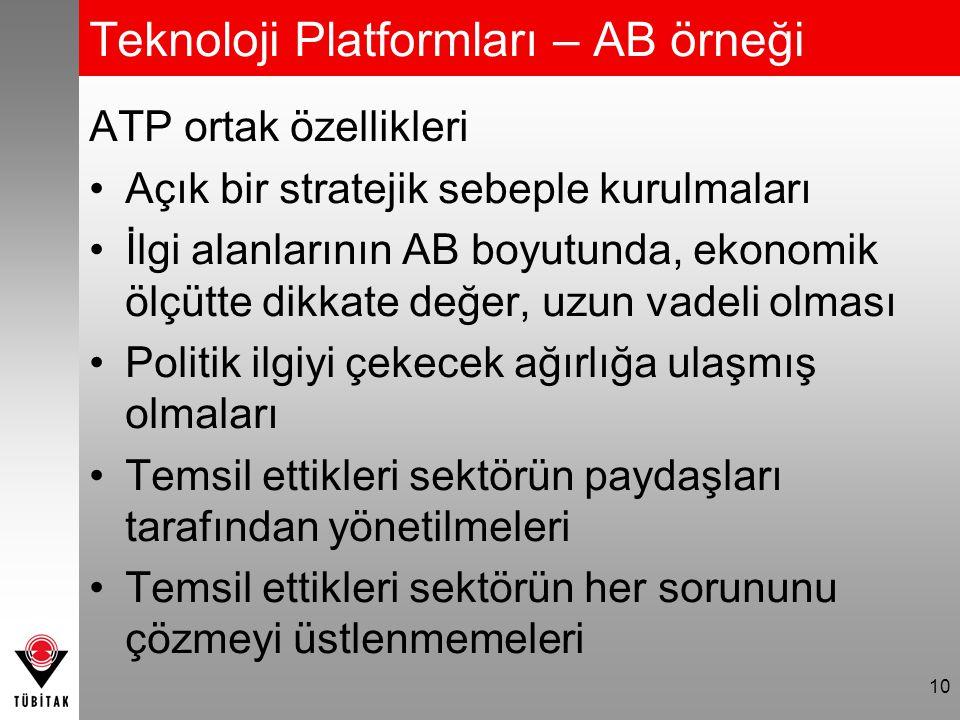 10 Teknoloji Platformları – AB örneği ATP ortak özellikleri Açık bir stratejik sebeple kurulmaları İlgi alanlarının AB boyutunda, ekonomik ölçütte dik