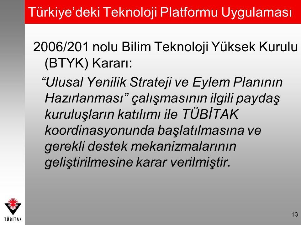 13 Türkiye'deki Teknoloji Platformu Uygulaması 2006/201 nolu Bilim Teknoloji Yüksek Kurulu (BTYK) Kararı: Ulusal Yenilik Strateji ve Eylem Planının Hazırlanması çalışmasının ilgili paydaş kuruluşların katılımı ile TÜBİTAK koordinasyonunda başlatılmasına ve gerekli destek mekanizmalarının geliştirilmesine karar verilmiştir.