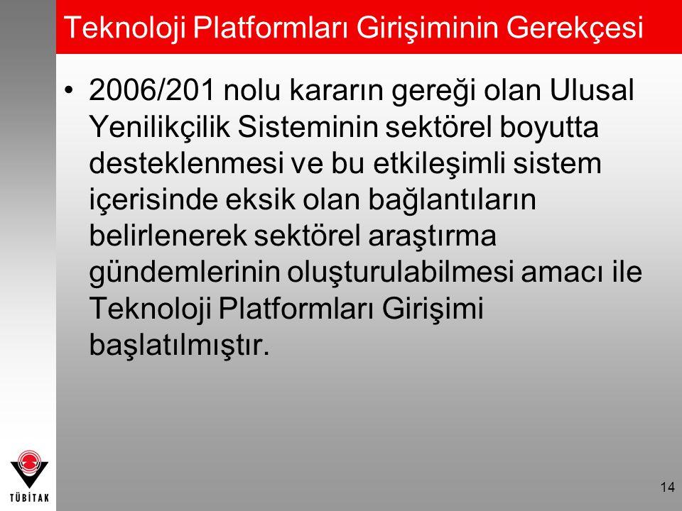 14 Teknoloji Platformları Girişiminin Gerekçesi 2006/201 nolu kararın gereği olan Ulusal Yenilikçilik Sisteminin sektörel boyutta desteklenmesi ve bu etkileşimli sistem içerisinde eksik olan bağlantıların belirlenerek sektörel araştırma gündemlerinin oluşturulabilmesi amacı ile Teknoloji Platformları Girişimi başlatılmıştır.