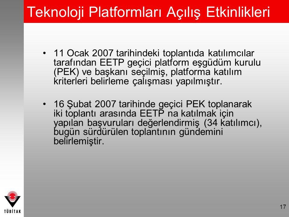 17 Teknoloji Platformları Açılış Etkinlikleri 11 Ocak 2007 tarihindeki toplantıda katılımcılar tarafından EETP geçici platform eşgüdüm kurulu (PEK) ve başkanı seçilmiş, platforma katılım kriterleri belirleme çalışması yapılmıştır.