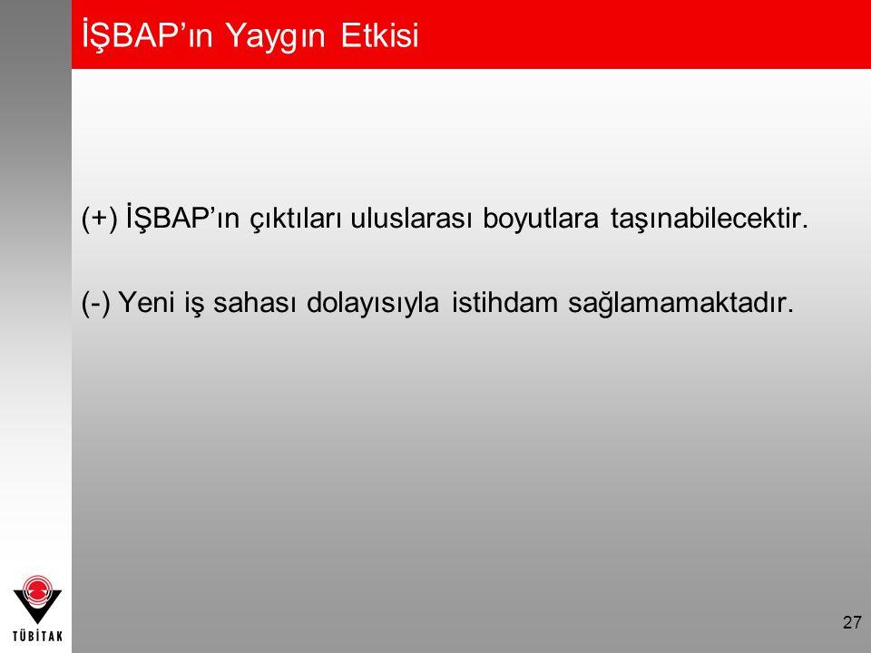 27 İŞBAP'ın Yaygın Etkisi (+) İŞBAP'ın çıktıları uluslarası boyutlara taşınabilecektir. (-) Yeni iş sahası dolayısıyla istihdam sağlamamaktadır.