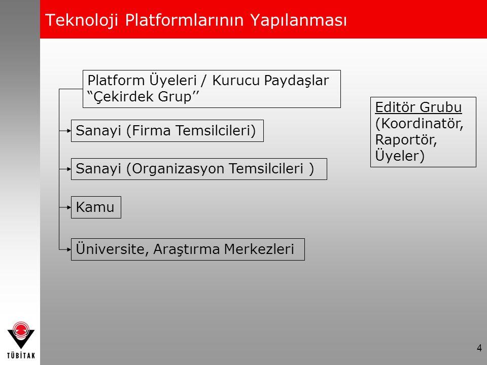 4 Teknoloji Platformlarının Yapılanması Platform Üyeleri / Kurucu Paydaşlar Çekirdek Grup'' Sanayi (Firma Temsilcileri) Kamu Sanayi (Organizasyon Temsilcileri ) Üniversite, Araştırma Merkezleri Editör Grubu (Koordinatör, Raportör, Üyeler)
