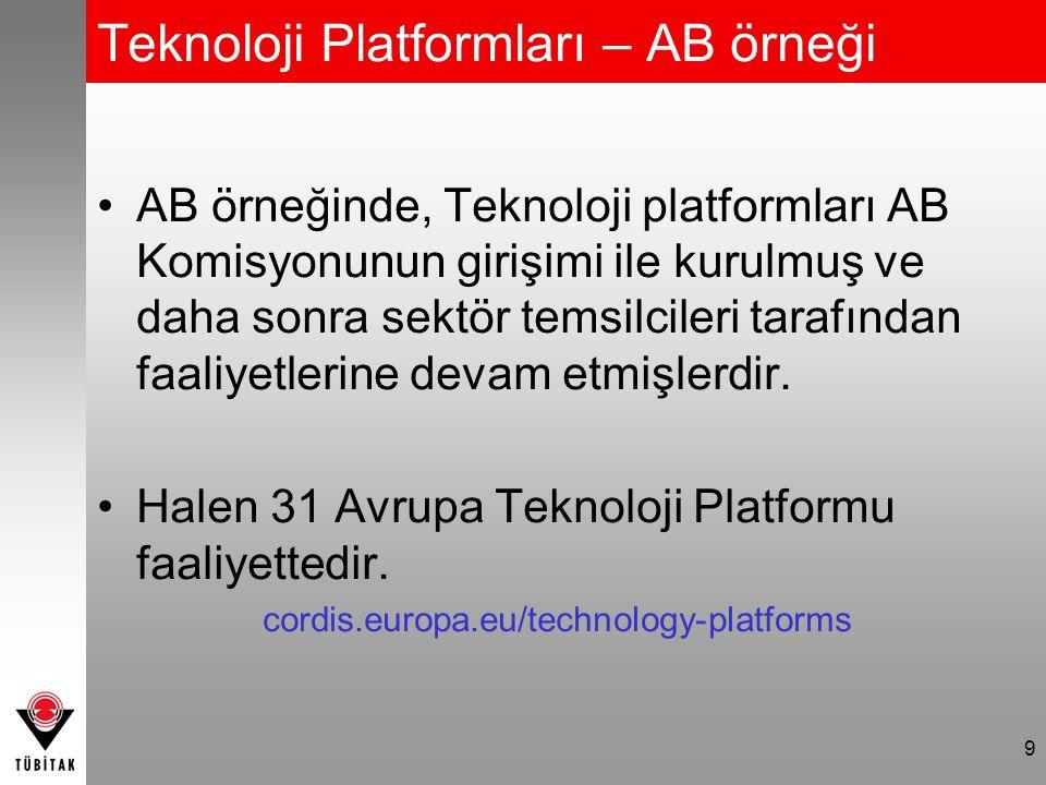 9 Teknoloji Platformları – AB örneği AB örneğinde, Teknoloji platformları AB Komisyonunun girişimi ile kurulmuş ve daha sonra sektör temsilcileri tarafından faaliyetlerine devam etmişlerdir.