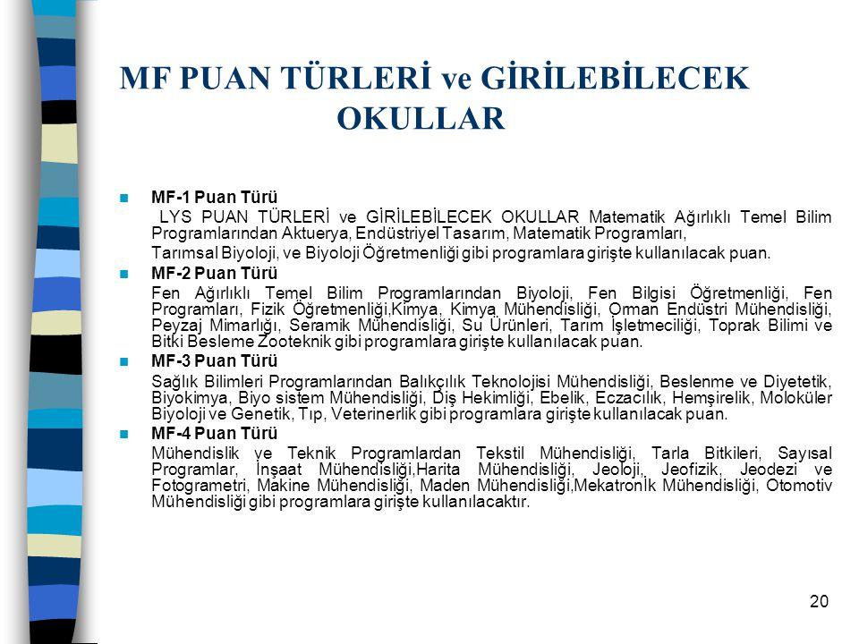19 1.MF Grubu Puan Türleri Puan Türü Testlerin Ağırlıkları (% olarak) TürkçeTem Mat Sos Bil.