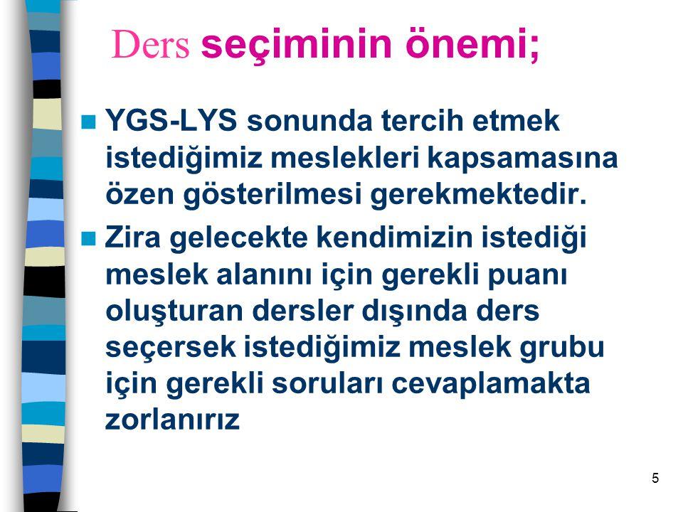 4 Lisede Ders seçimi; *Lise 1. sınıfın sonunda seçilecek dersler, öğrencilerin YGS- LYS'de yapacakları tercihlerde etkili olacaktır. *Liseden mezun ol