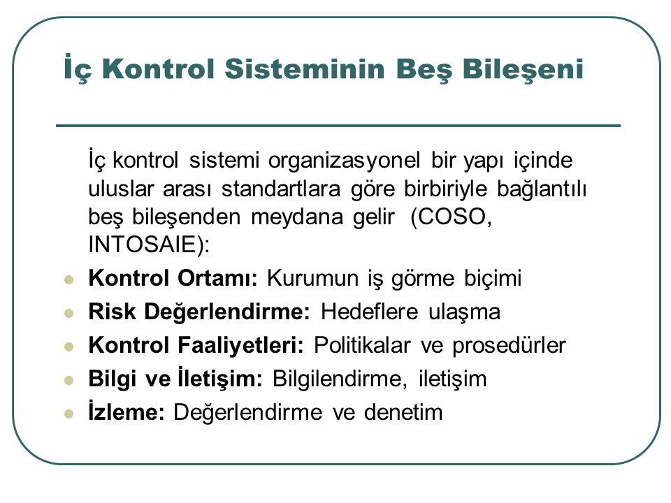İç Kontrol Sisteminin Beş Bileşeni İç kontrol sistemi organizasyonel bir yapı içinde uluslar arası standartlara göre birbiriyle bağlantılı beş bileşenden meydana gelir (COSO, INTOSAIE): Kontrol Ortamı: Kurumun iş görme biçimi Risk Değerlendirme: Hedeflere ulaşma Kontrol Faaliyetleri: Politikalar ve prosedürler Bilgi ve İletişim: Bilgilendirme, iletişim İzleme: Değerlendirme ve denetim