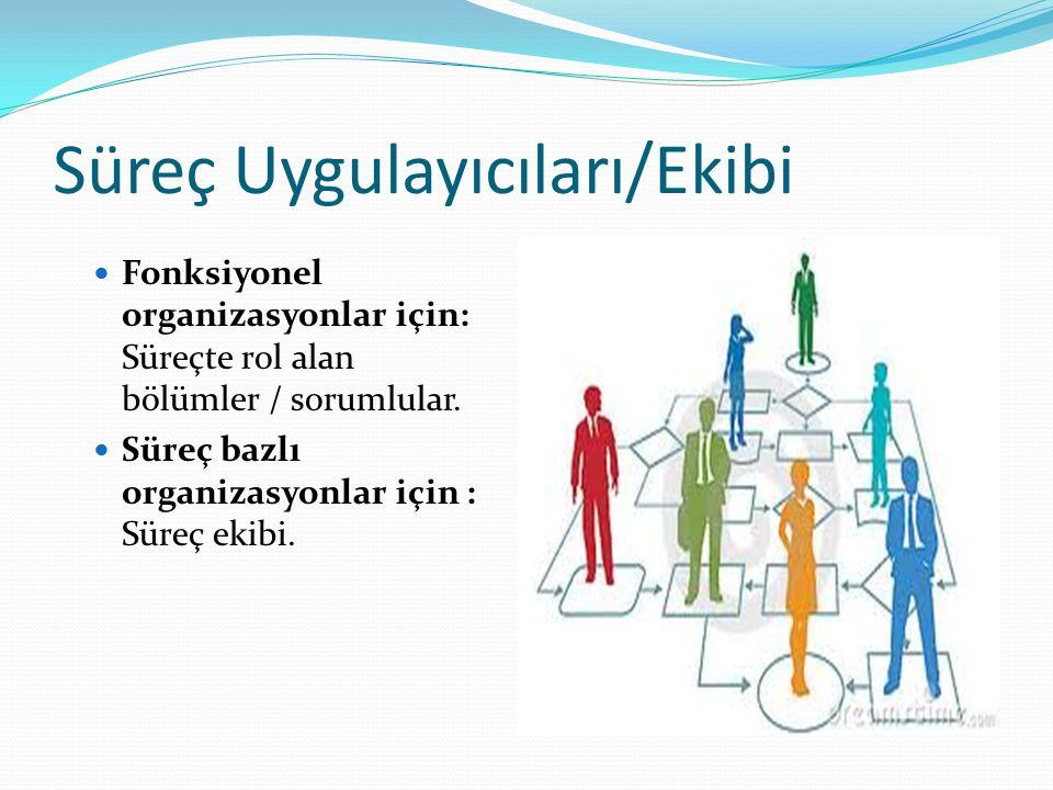 Süreç Uygulayıcıları/Ekibi Fonksiyonel organizasyonlar için: Süreçte rol alan bölümler / sorumlular. Süreç bazlı organizasyonlar için : Süreç ekibi.
