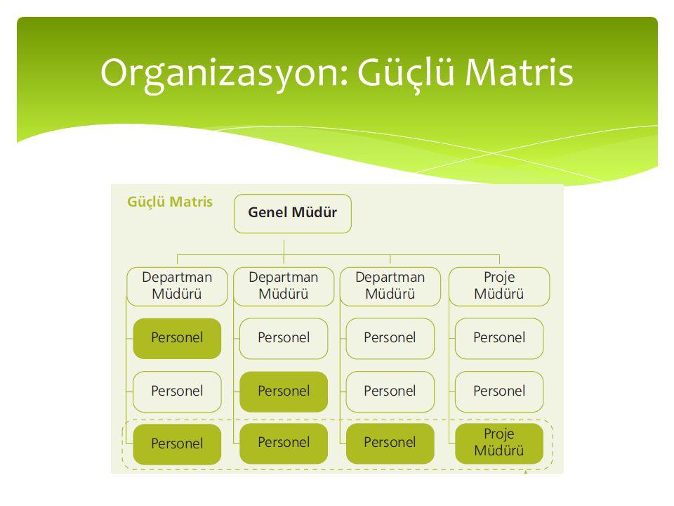 Organizasyon: Güçlü Matris