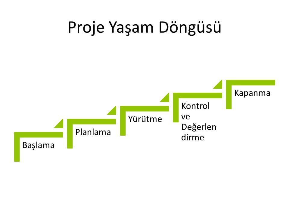 Proje Yaşam Döngüsü Başlama Planlama Yürütme Kontrol ve Değerlen dirme Kapanm a