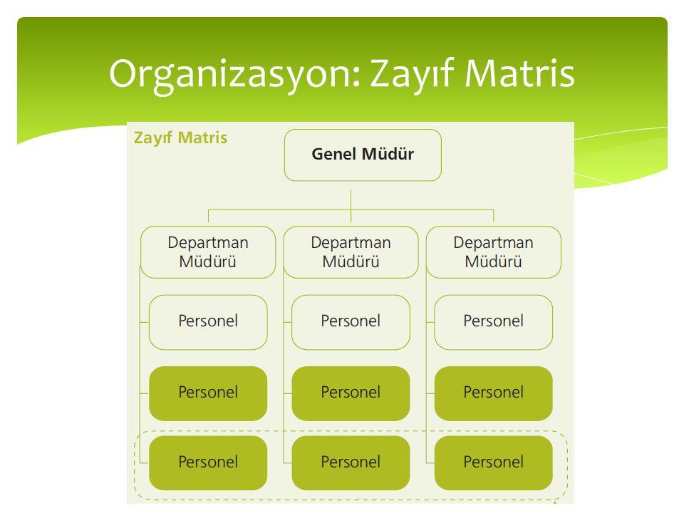 Organizasyon: Dengeli Matris