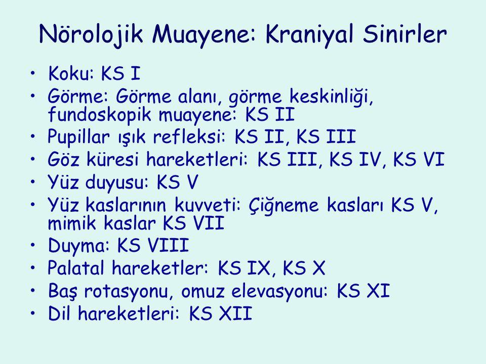Nörolojik Muayene: Kraniyal Sinirler Koku: KS I Görme: Görme alanı, görme keskinliği, fundoskopik muayene: KS II Pupillar ışık refleksi: KS II, KS III