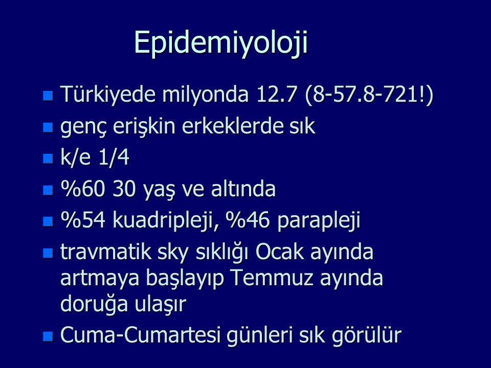 Epidemiyoloji n Türkiyede milyonda 12.7 (8-57.8-721!) n genç erişkin erkeklerde sık n k/e 1/4 n %60 30 yaş ve altında n %54 kuadripleji, %46 parapleji