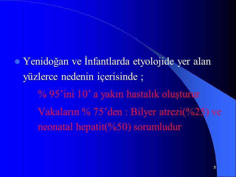 5 Yenidoğan ve İnfantlarda etyolojide yer alan yüzlerce nedenin içerisinde ; % 95'ini 10' a yakın hastalık oluşturur Vakaların % 75'den : Bilyer atrezi(%25) ve neonatal hepatit(%50) sorumludur
