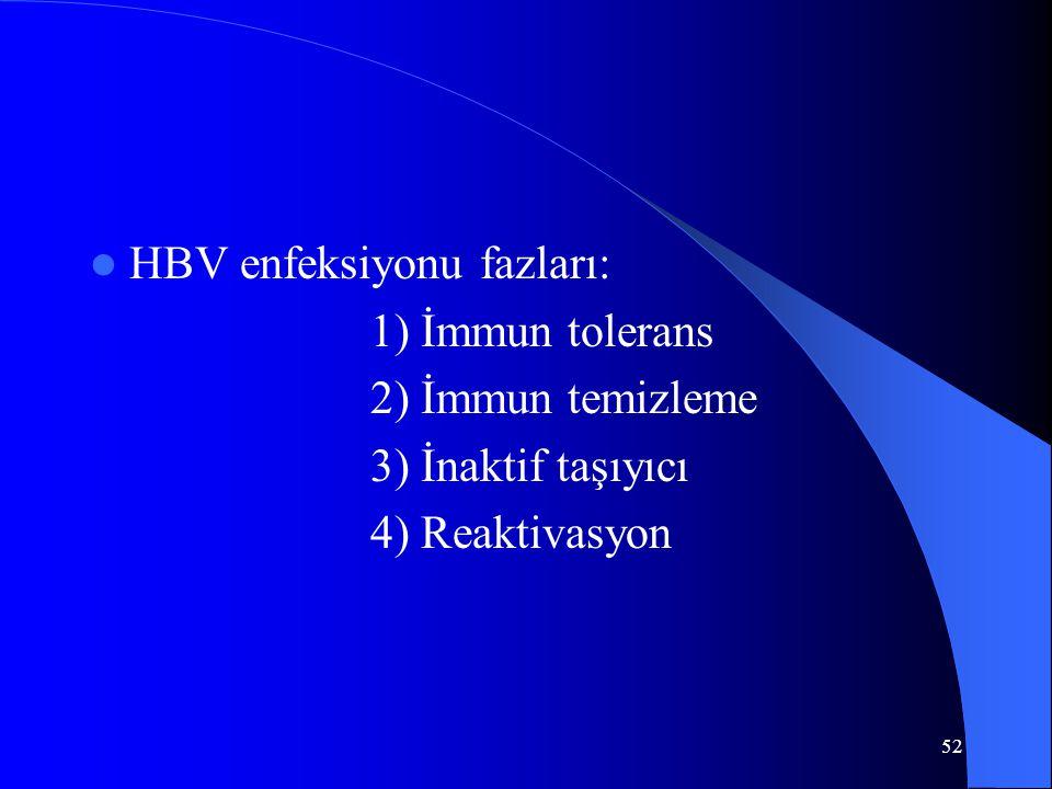 52 HBV enfeksiyonu fazları: 1) İmmun tolerans 2) İmmun temizleme 3) İnaktif taşıyıcı 4) Reaktivasyon
