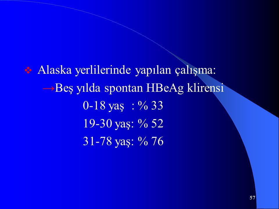 57  Alaska yerlilerinde yapılan çalışma: →Beş yılda spontan HBeAg klirensi 0-18 yaş : % 33 19-30 yaş: % 52 31-78 yaş: % 76