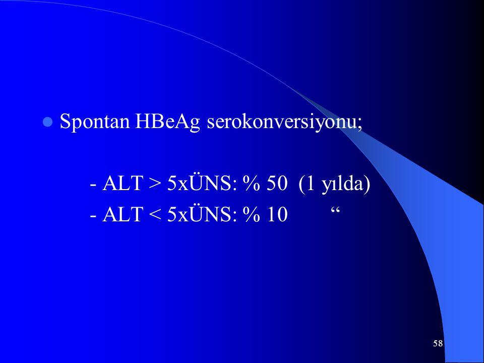 """58 Spontan HBeAg serokonversiyonu; - ALT > 5xÜNS: % 50 (1 yılda) - ALT < 5xÜNS: % 10 """""""