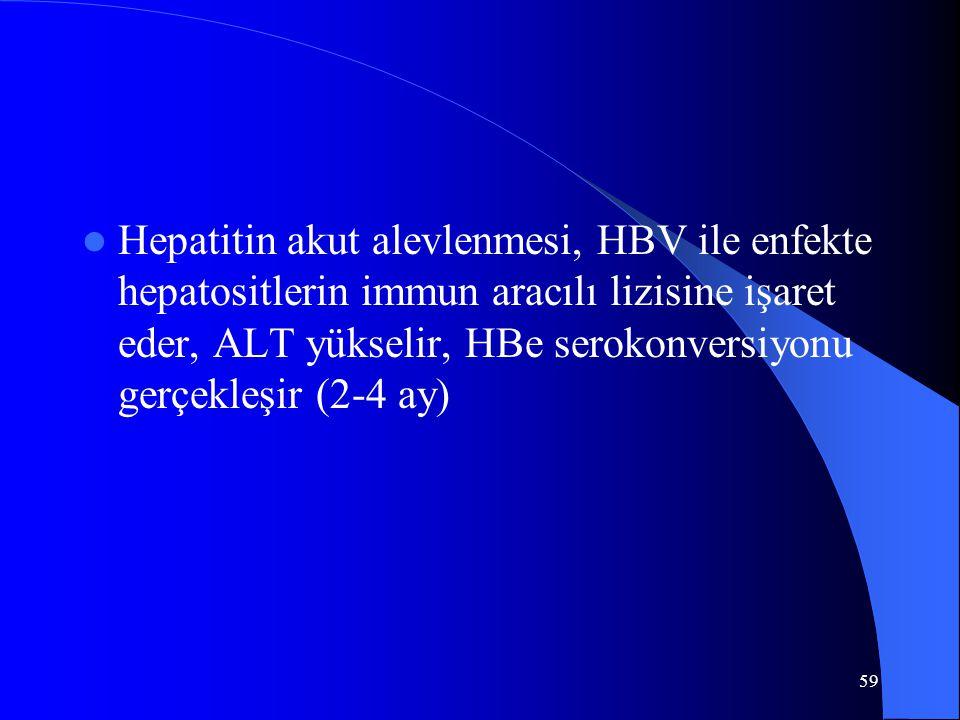 59 Hepatitin akut alevlenmesi, HBV ile enfekte hepatositlerin immun aracılı lizisine işaret eder, ALT yükselir, HBe serokonversiyonu gerçekleşir (2-4 ay)