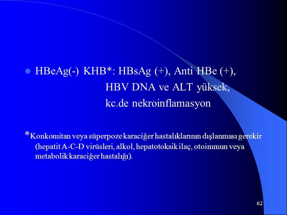 62 HBeAg(-) KHB*: HBsAg (+), Anti HBe (+), HBV DNA ve ALT yüksek, kc.de nekroinflamasyon * Konkomitan veya süperpoze karaciğer hastalıklarının dışlanması gerekir (hepatit A-C-D virüsleri, alkol, hepatotoksik ilaç, otoimmun veya metabolik karaciğer hastalığı).