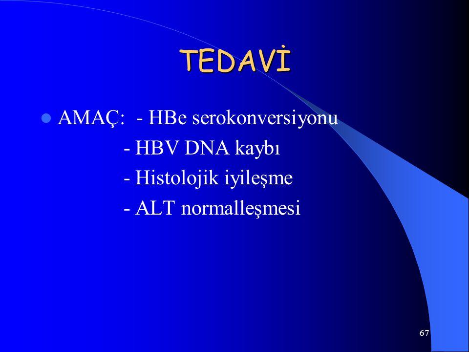 67 TEDAVİ AMAÇ: - HBe serokonversiyonu - HBV DNA kaybı - Histolojik iyileşme - ALT normalleşmesi