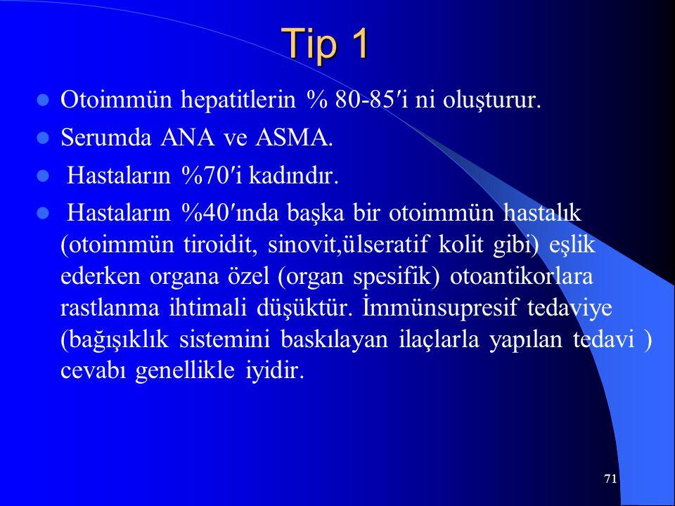 71 Tip 1 Otoimmün hepatitlerin % 80-85′i ni oluşturur. Serumda ANA ve ASMA. Hastaların %70′i kadındır. Hastaların %40′ında başka bir otoimmün hastalık