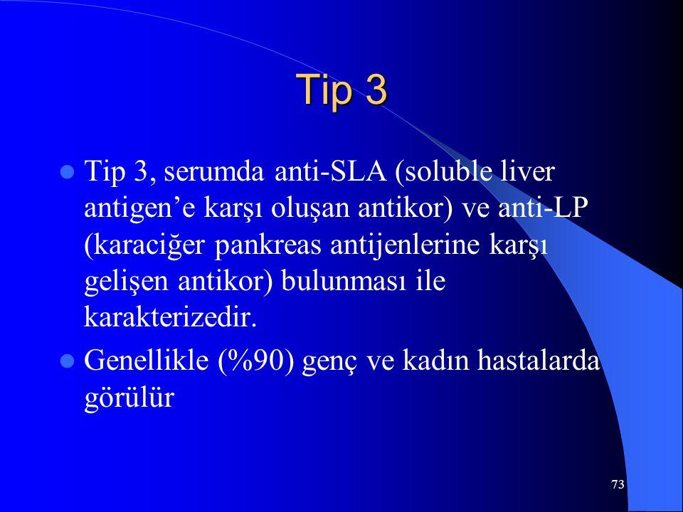73 Tip 3 Tip 3, serumda anti-SLA (soluble liver antigen'e karşı oluşan antikor) ve anti-LP (karaciğer pankreas antijenlerine karşı gelişen antikor) bulunması ile karakterizedir.