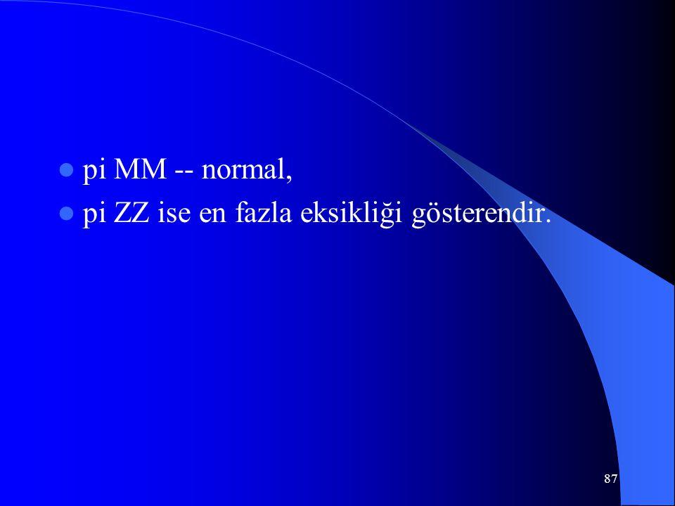 87 pi MM -- normal, pi ZZ ise en fazla eksikliği gösterendir.