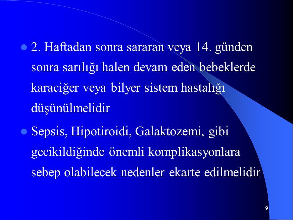 10 İnfant ve Büyük çocuklarda İnfant ve Büyük çocuklarda Hepatit A, B geçirme hikayesi Ateş, kusma,karın ağrısı, halsizlik ve idrar renginin koyulaşması (Grip benzeri şikayetler+sarılık=Hepatit A?) Ateş, kusma,karın ağrısı, halsizlik ve idrar renginin koyulaşması (Grip benzeri şikayetler+sarılık=Hepatit A?) Aile Hikayesi(Gilbert s,Crigler-Najar S) Aile Hikayesi(Gilbert s,Crigler-Najar S) Dövme, devamlı IV ilaç,hemodiyaliz ve kan ürünü alımı (HepatitB,C) Dövme, devamlı IV ilaç,hemodiyaliz ve kan ürünü alımı (HepatitB,C) Hepatotoksik ilaç kullanımı(INH,Asetaminofen,İbuprufen,Aspirin) Hepatotoksik ilaç kullanımı(INH,Asetaminofen,İbuprufen,Aspirin) Sarılık ve immunyetmezlik birlikteliği(CMV,EBV) Sarılık ve immunyetmezlik birlikteliği(CMV,EBV) Sarılık, akne, artrit, birlikteliği(kızlarda otoimmün hepatit?) Sarılık, akne, artrit, birlikteliği(kızlarda otoimmün hepatit?)