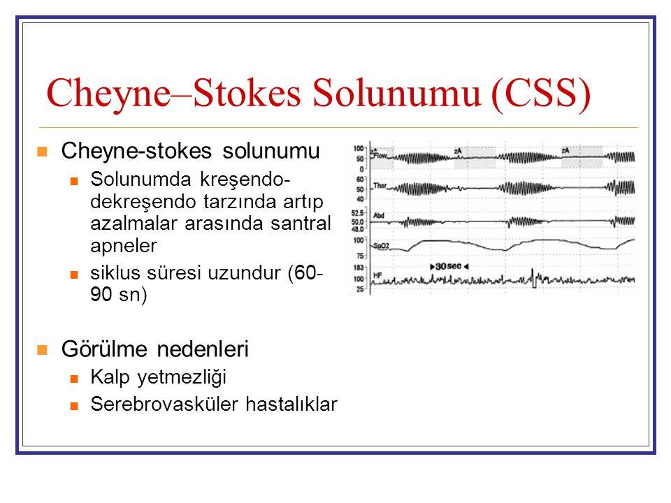 Cheyne–Stokes Solunumu (CSS) Cheyne-stokes solunumu Solunumda kreşendo- dekreşendo tarzında artıp azalmalar arasında santral apneler siklus süresi uzu