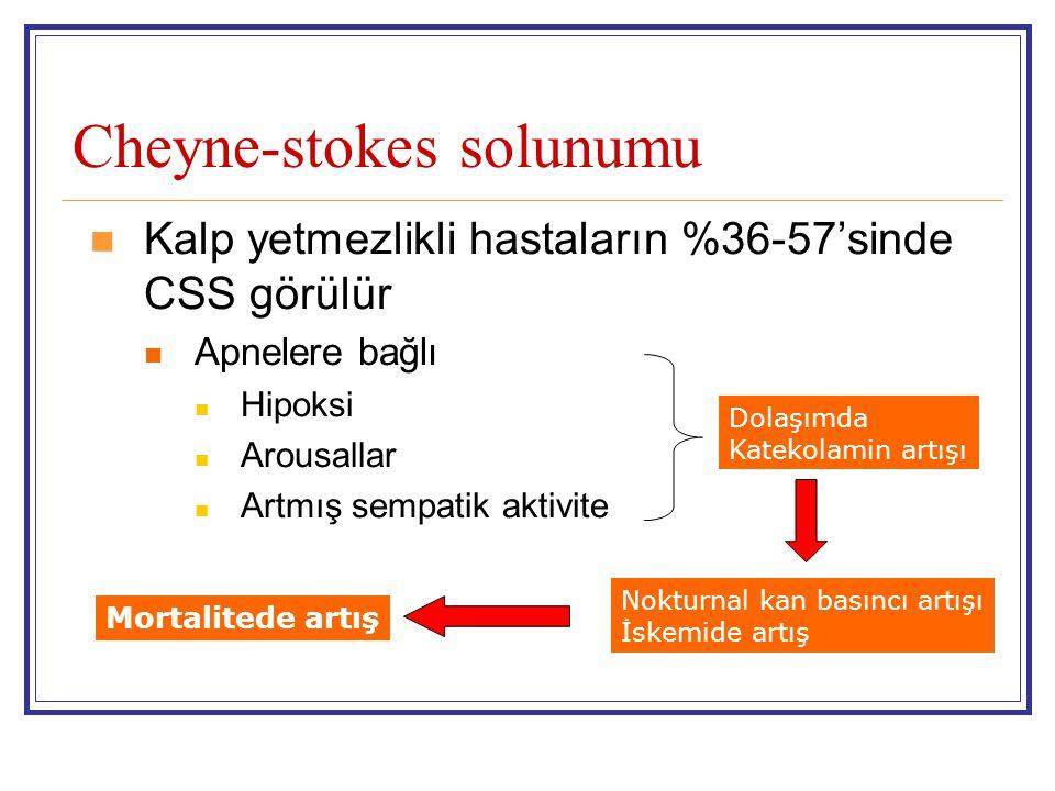 Cheyne-stokes solunumu Kalp yetmezlikli hastaların %36-57'sinde CSS görülür Apnelere bağlı Hipoksi Arousallar Artmış sempatik aktivite Dolaşımda Katek