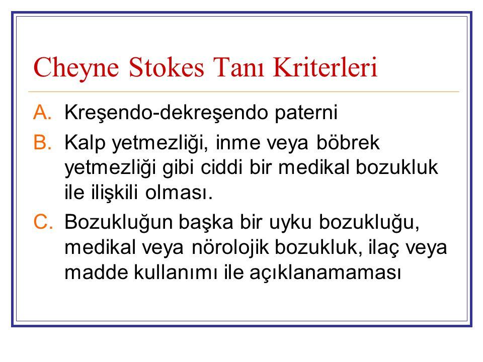Cheyne Stokes Tanı Kriterleri A.Kreşendo-dekreşendo paterni B.Kalp yetmezliği, inme veya böbrek yetmezliği gibi ciddi bir medikal bozukluk ile ilişkil