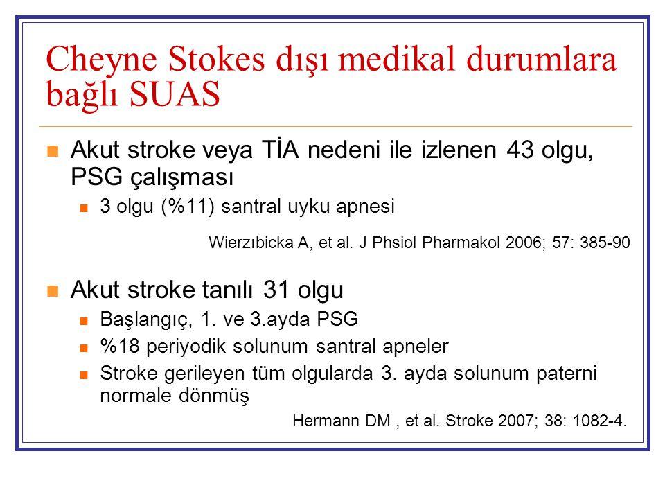 Cheyne Stokes dışı medikal durumlara bağlı SUAS Akut stroke veya TİA nedeni ile izlenen 43 olgu, PSG çalışması 3 olgu (%11) santral uyku apnesi Akut s