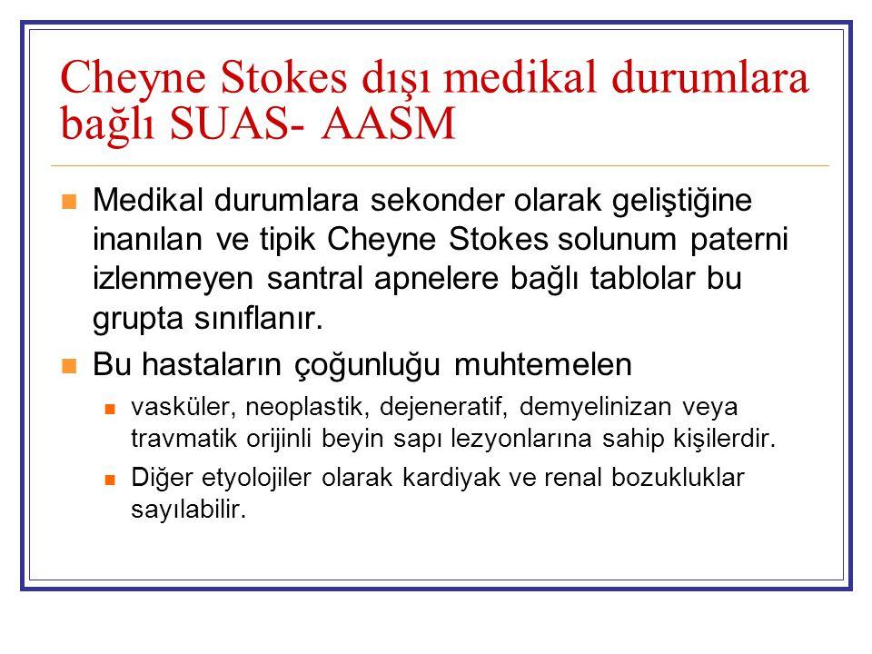Cheyne Stokes dışı medikal durumlara bağlı SUAS- AASM Medikal durumlara sekonder olarak geliştiğine inanılan ve tipik Cheyne Stokes solunum paterni iz