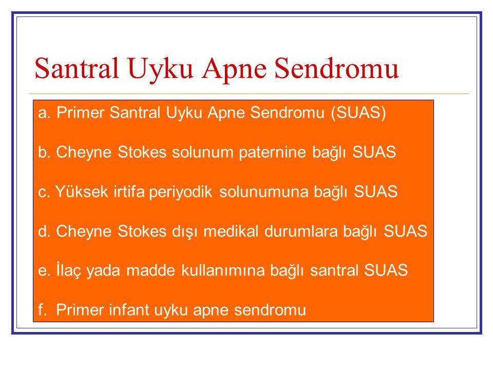 Santral Uyku Apne Sendromu a.Primer Santral Uyku Apne Sendromu (SUAS) b. Cheyne Stokes solunum paternine bağlı SUAS c. Yüksek irtifa periyodik solunum