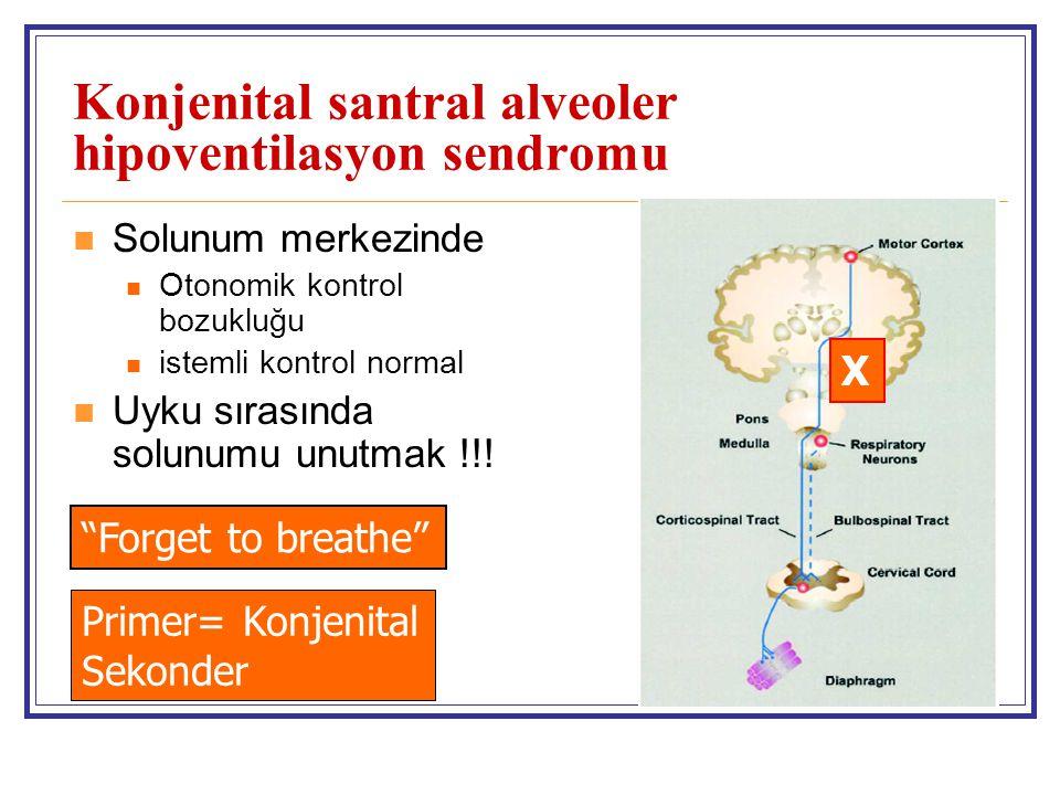 Konjenital santral alveoler hipoventilasyon sendromu Solunum merkezinde Otonomik kontrol bozukluğu istemli kontrol normal Uyku sırasında solunumu unut
