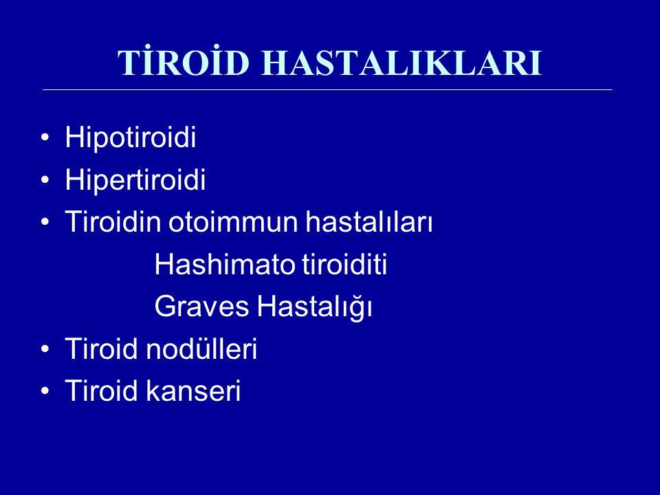 TİROİD HASTALIKLARI Hipotiroidi Hipertiroidi Tiroidin otoimmun hastalıları Hashimato tiroiditi Graves Hastalığı Tiroid nodülleri Tiroid kanseri