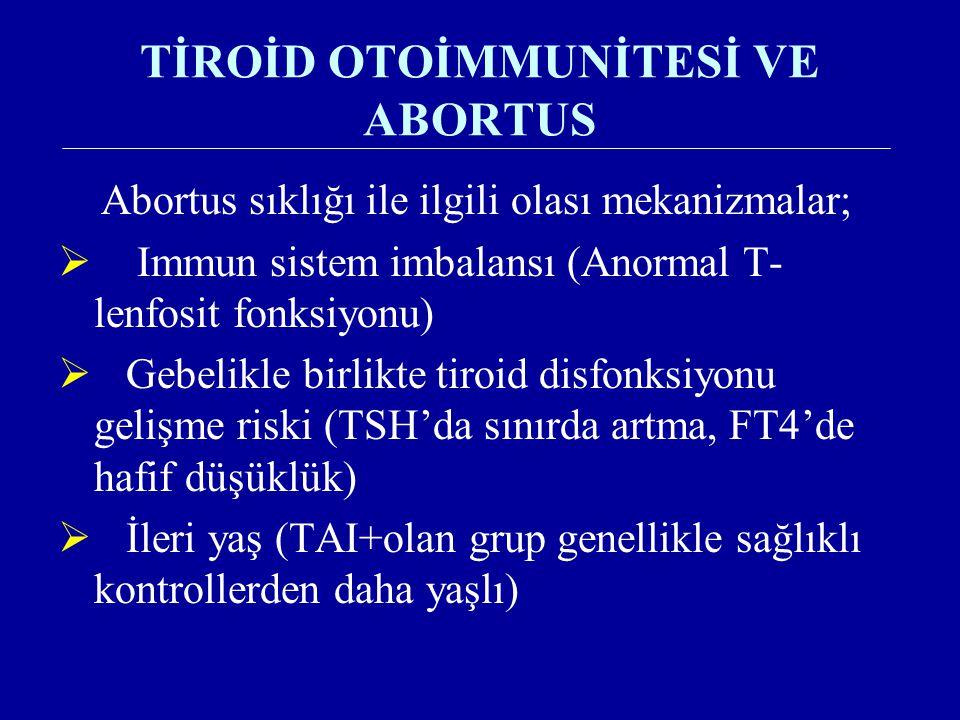 TİROİD OTOİMMUNİTESİ VE ABORTUS Abortus sıklığı ile ilgili olası mekanizmalar;  Immun sistem imbalansı (Anormal T- lenfosit fonksiyonu)  Gebelikle b